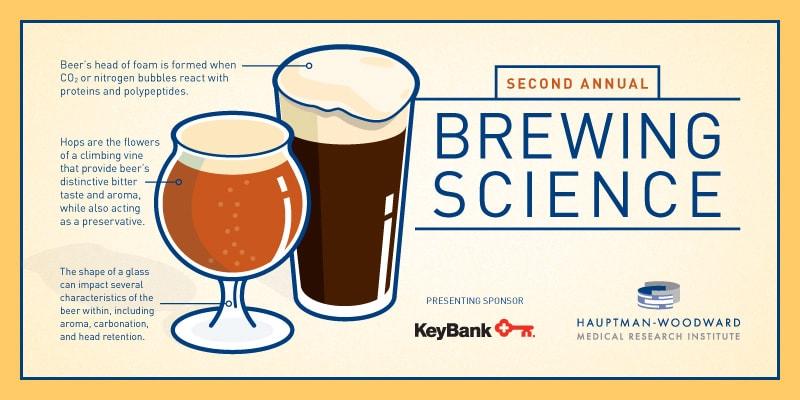 Brewing Science
